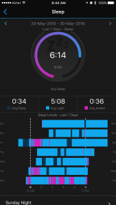 Garmin Fenix Sleep Stats